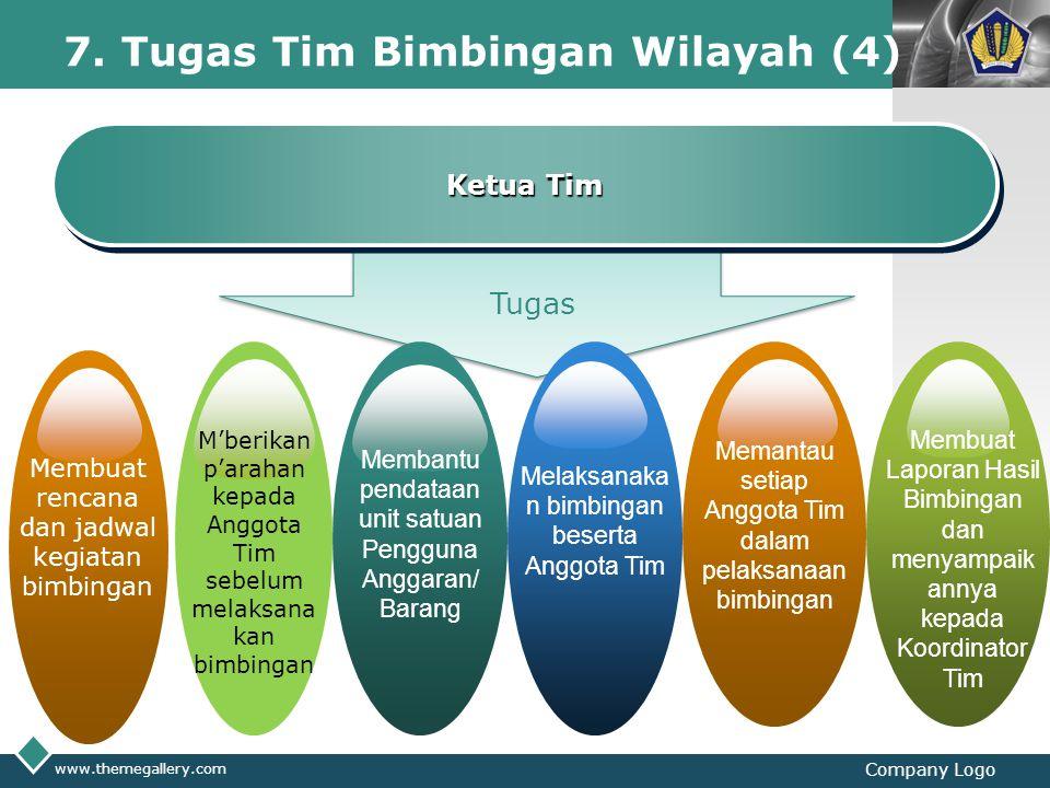 7. Tugas Tim Bimbingan Wilayah (4)
