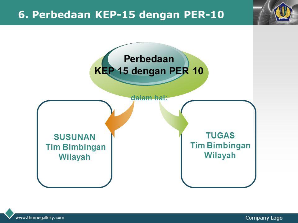 6. Perbedaan KEP-15 dengan PER-10
