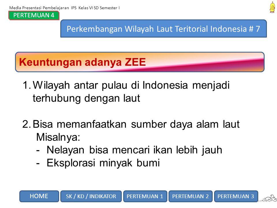 Perkembangan Wilayah Laut Teritorial Indonesia # 7