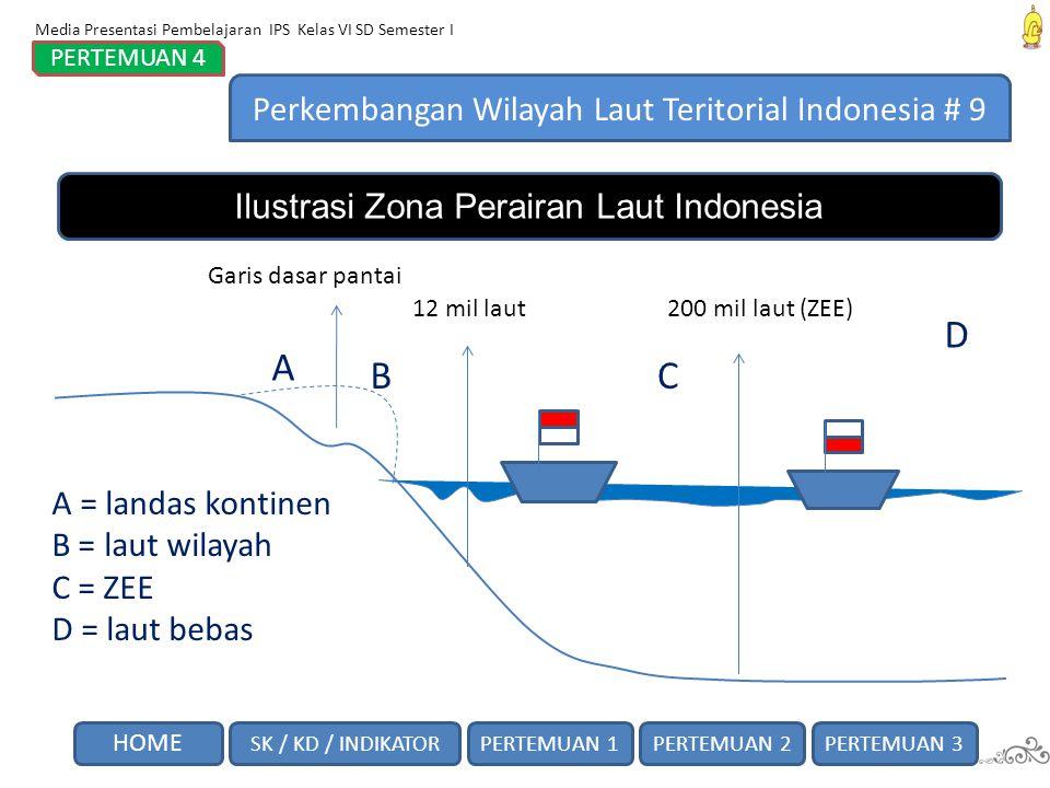 D A B C Perkembangan Wilayah Laut Teritorial Indonesia # 9
