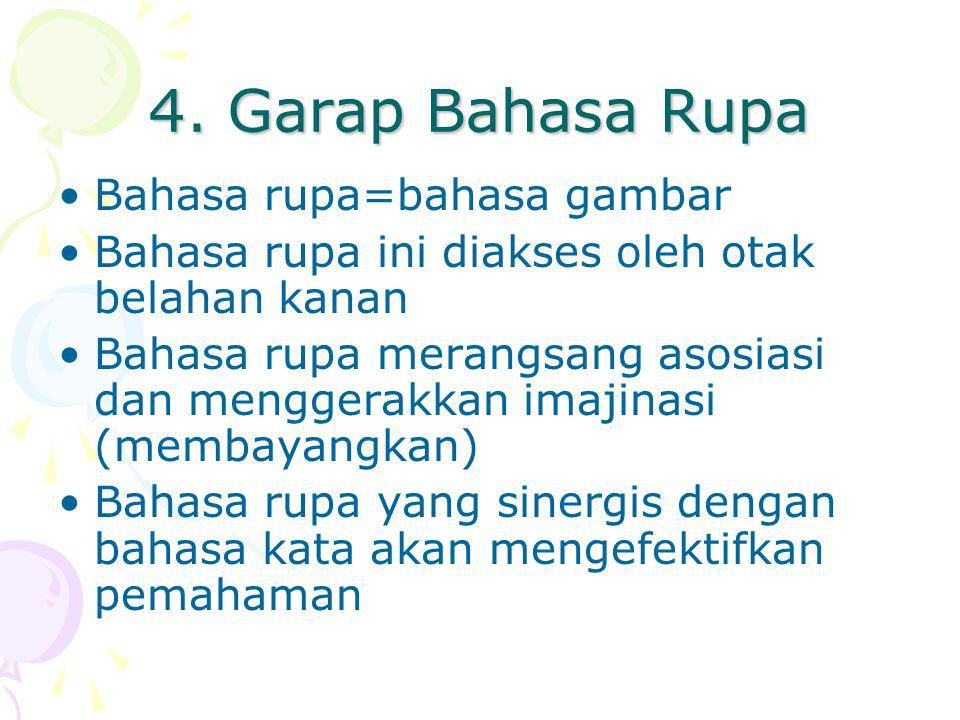 4. Garap Bahasa Rupa Bahasa rupa=bahasa gambar