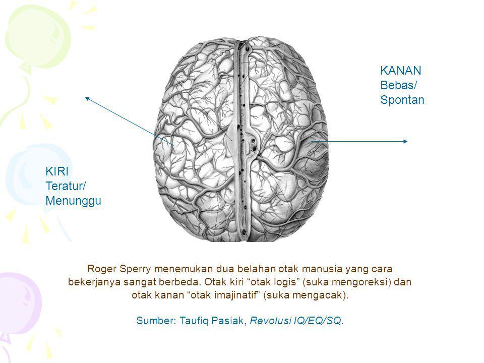 Sumber: Taufiq Pasiak, Revolusi IQ/EQ/SQ.