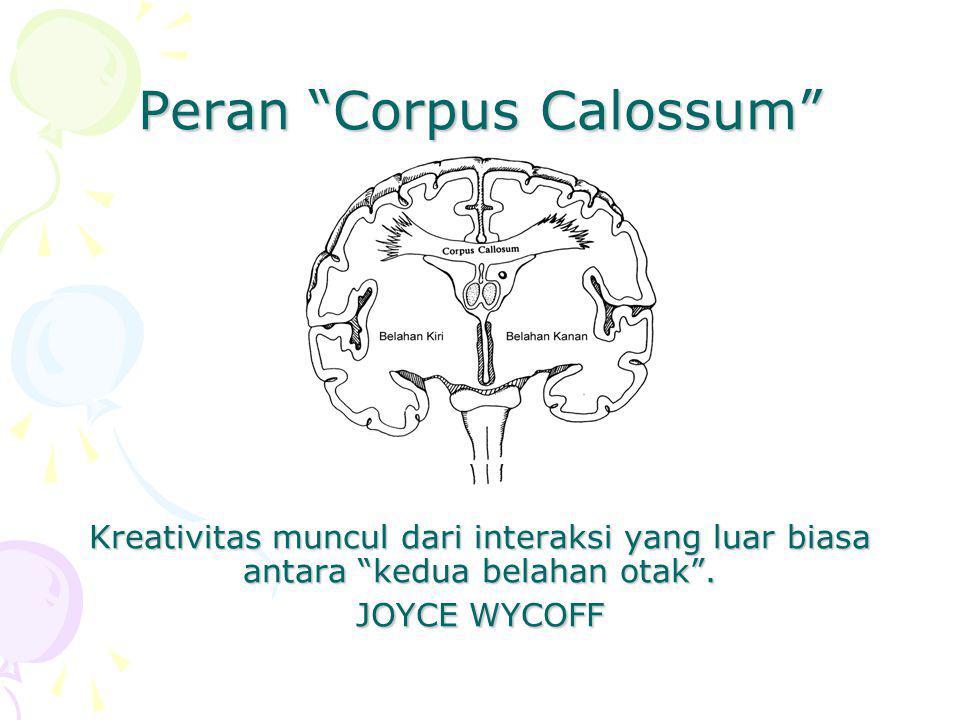 Peran Corpus Calossum Kreativitas muncul dari interaksi yang luar biasa antara kedua belahan otak .