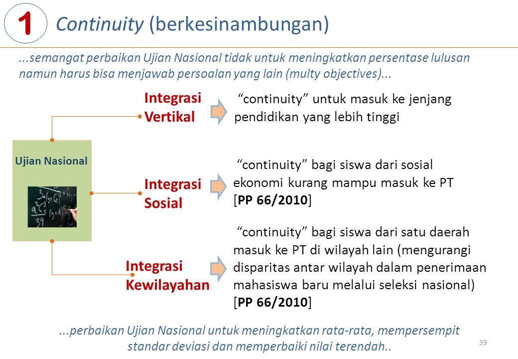 1 Continuity (berkesinambungan) Integrasi Vertikal Integrasi Sosial
