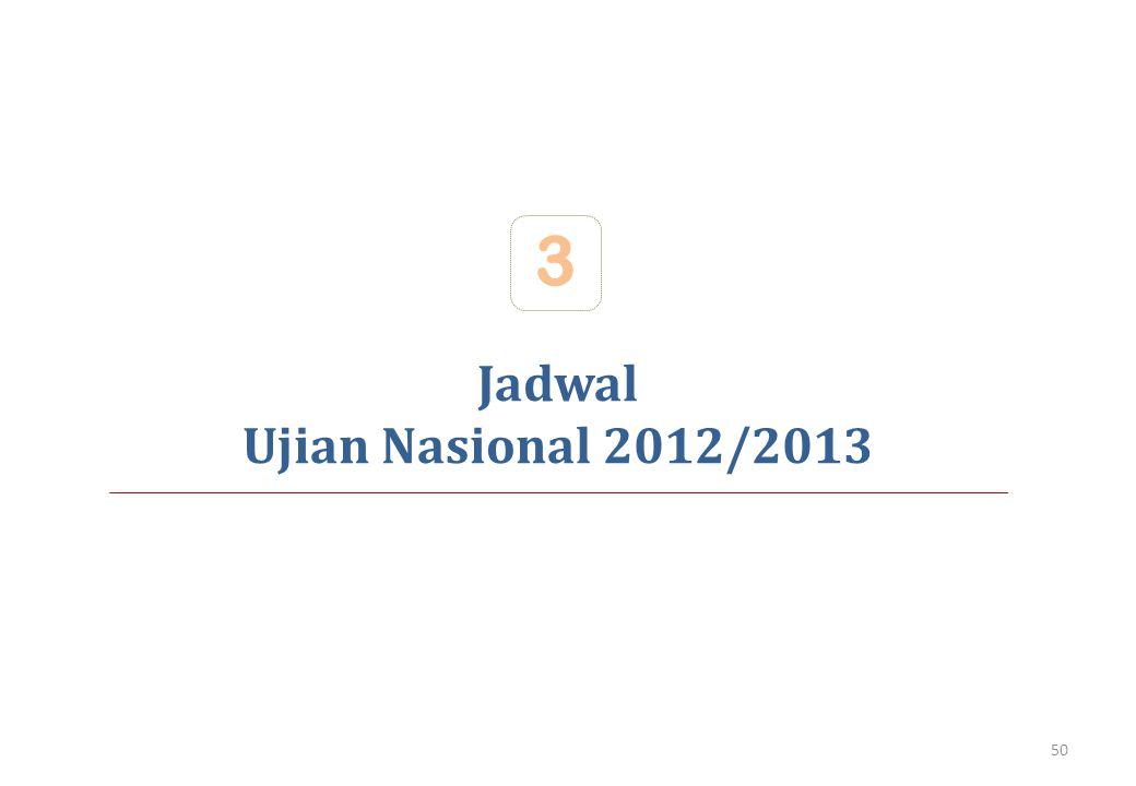 3 Jadwal Ujian Nasional 2012/2013