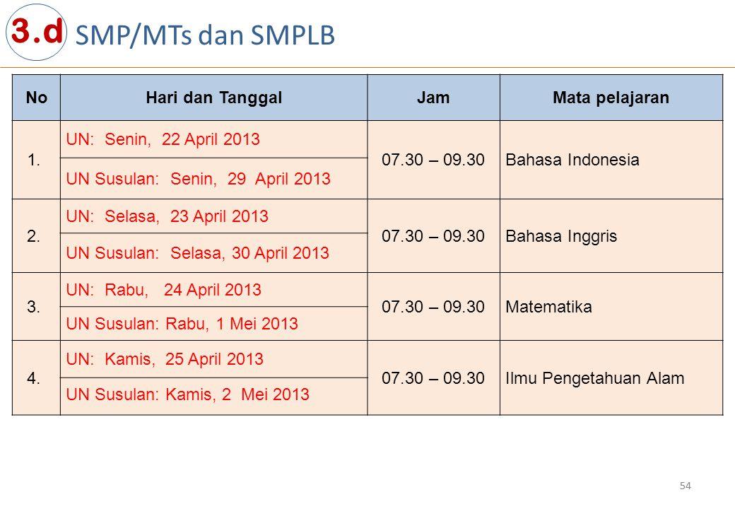 3.d SMP/MTs dan SMPLB No Hari dan Tanggal Jam Mata pelajaran 1.