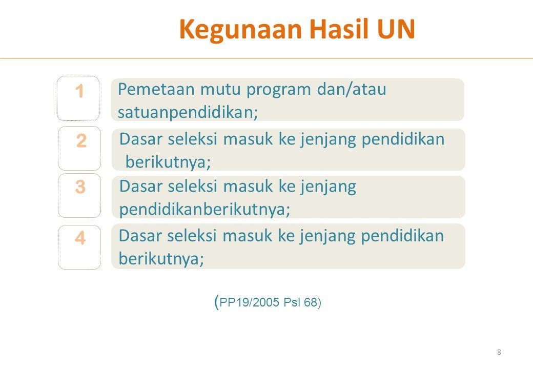 Kegunaan Hasil UN 1 Pemetaan mutu program dan/atau satuanpendidikan; 2