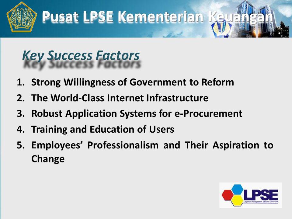 Pusat LPSE Kementerian Keuangan