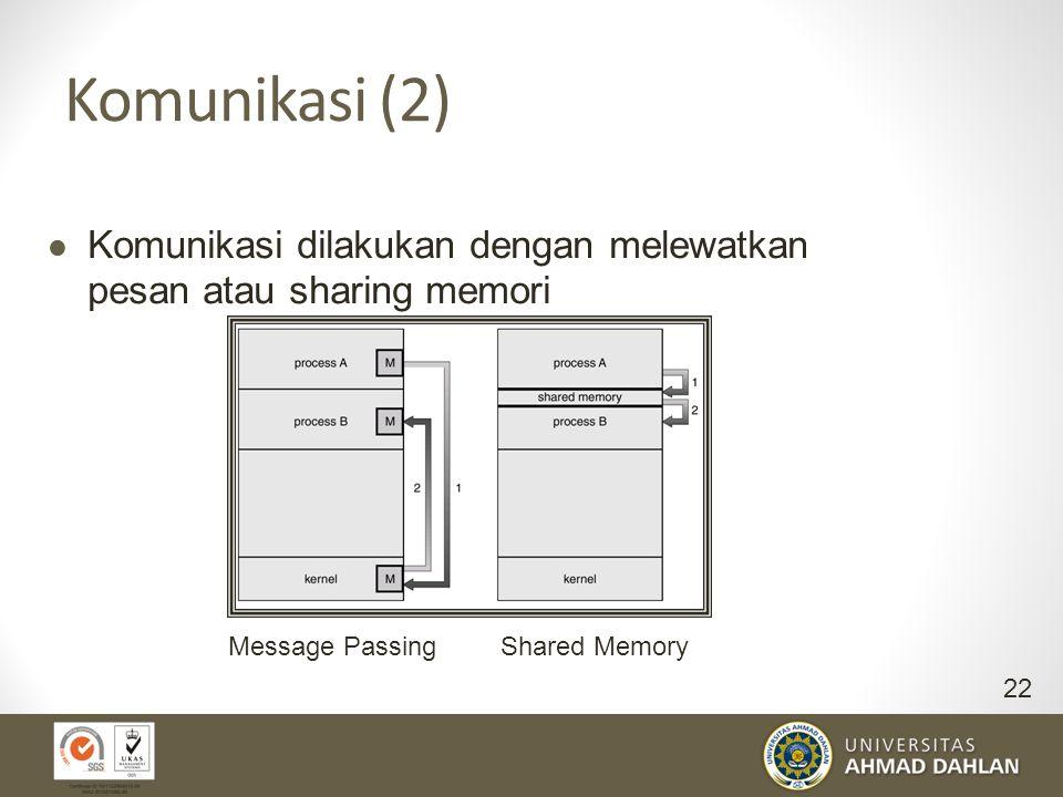 Komunikasi (2) Komunikasi dilakukan dengan melewatkan pesan atau sharing memori.