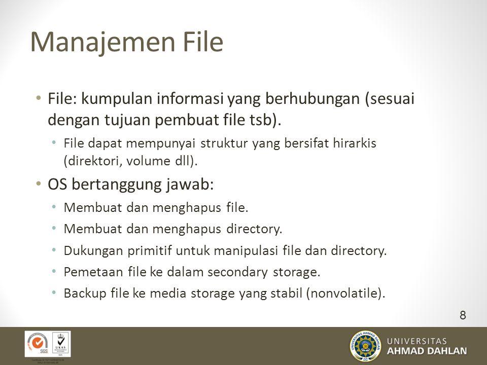 Manajemen File File: kumpulan informasi yang berhubungan (sesuai dengan tujuan pembuat file tsb).