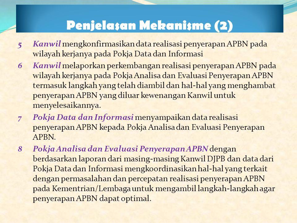 Penjelasan Mekanisme (2)