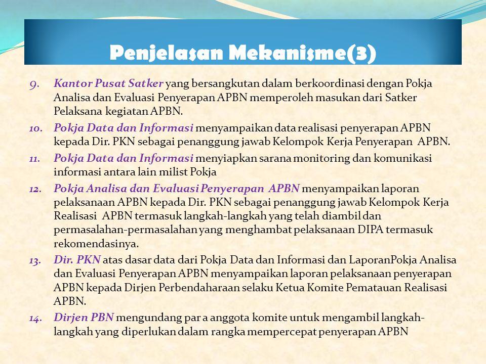 Penjelasan Mekanisme(3)