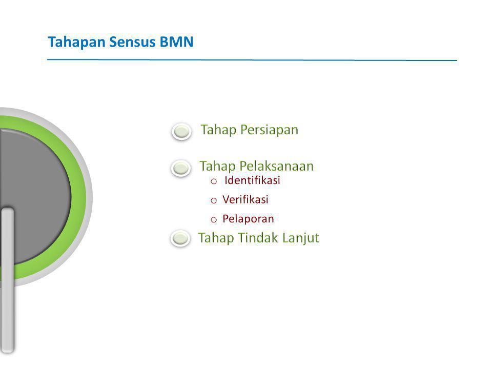 Tahapan Sensus BMN Tahap Persiapan Tahap Pelaksanaan