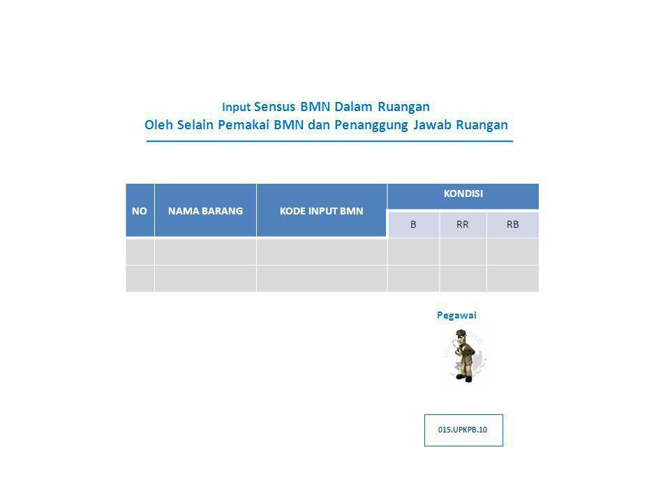 Input Sensus BMN Dalam Ruangan Oleh Selain Pemakai BMN dan Penanggung Jawab Ruangan