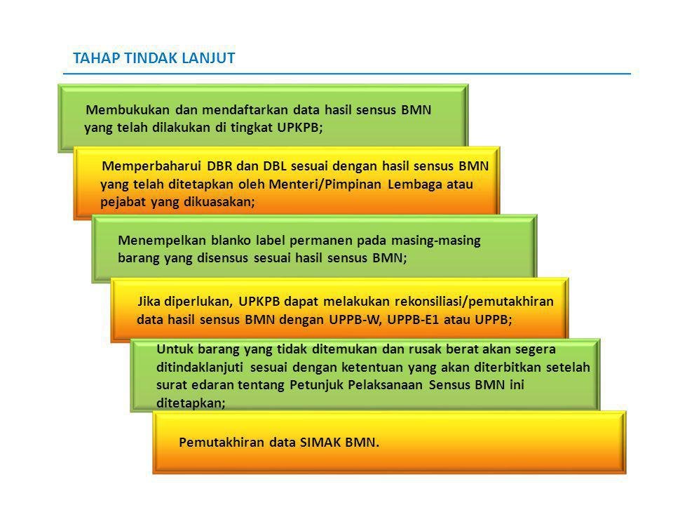 TAHAP TINDAK LANJUT Membukukan dan mendaftarkan data hasil sensus BMN yang telah dilakukan di tingkat UPKPB;
