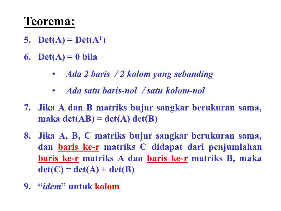 Teorema: Det(A) = Det(AT) Det(A) = 0 bila