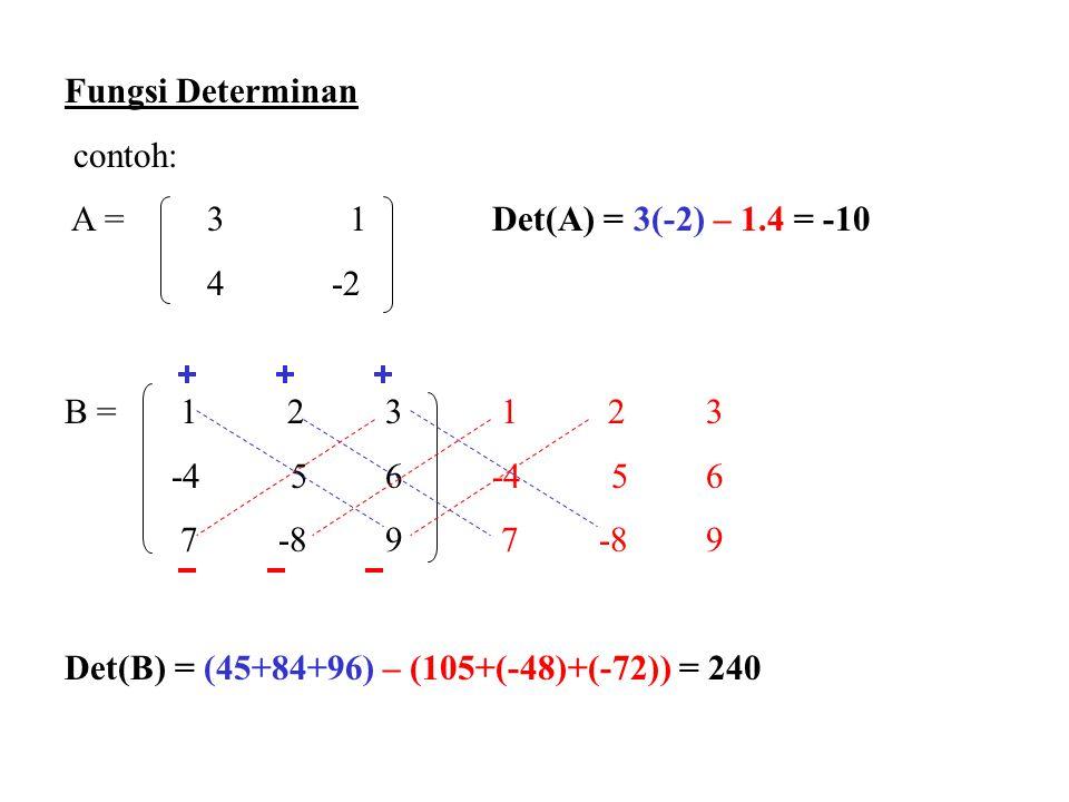 Fungsi Determinan contoh: A = 3 1 Det(A) = 3(-2) – 1.4 = -10. 4 -2.
