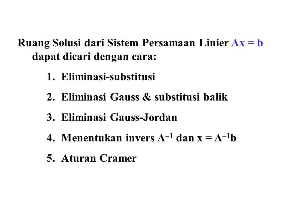 Ruang Solusi dari Sistem Persamaan Linier Ax = b dapat dicari dengan cara:
