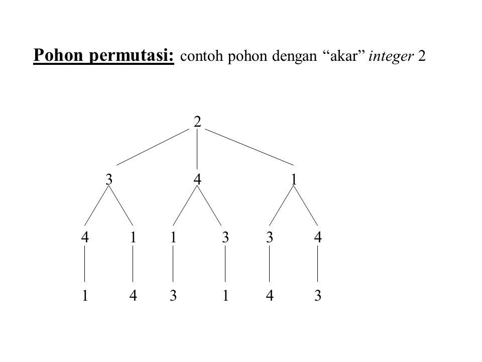 Pohon permutasi: contoh pohon dengan akar integer 2