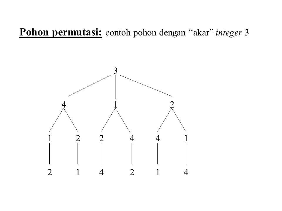 Pohon permutasi: contoh pohon dengan akar integer 3