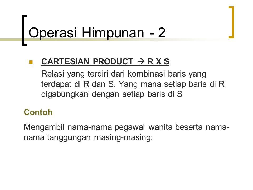 Operasi Himpunan - 2 CARTESIAN PRODUCT  R X S