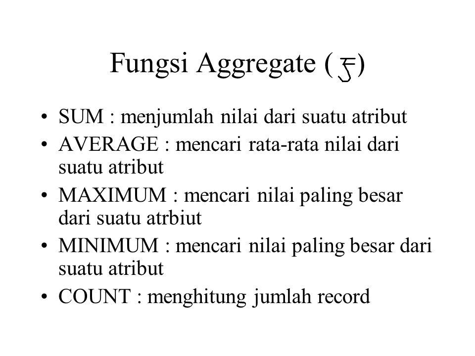Fungsi Aggregate ( ) SUM : menjumlah nilai dari suatu atribut