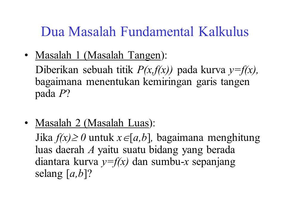 Dua Masalah Fundamental Kalkulus