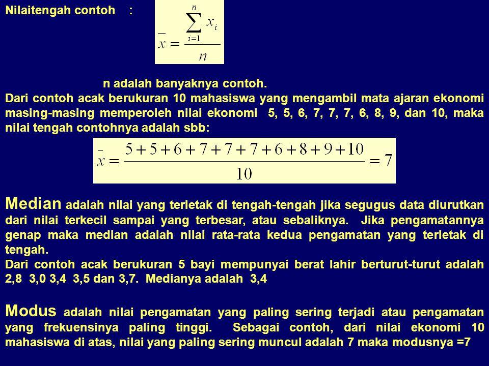 Nilaitengah contoh : n adalah banyaknya contoh.