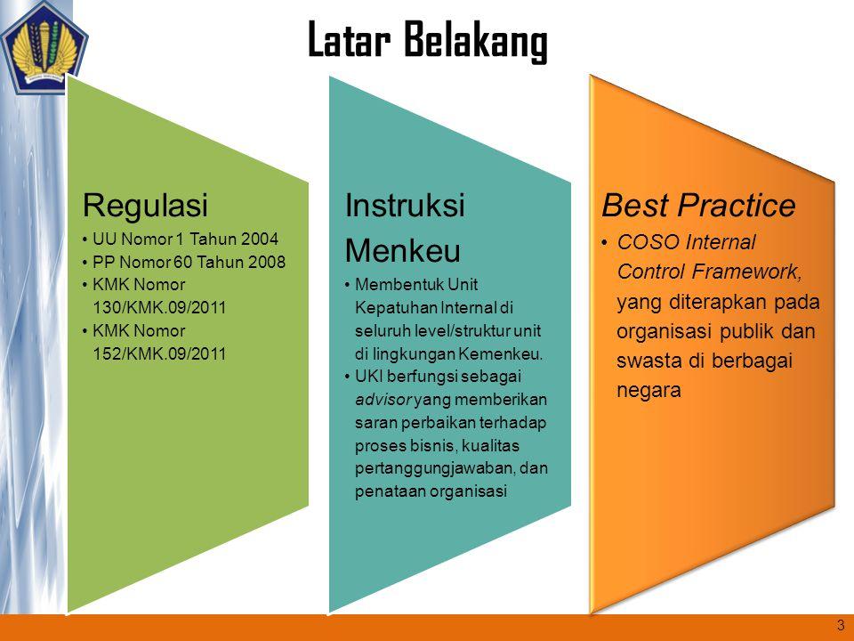 Latar Belakang Regulasi Instruksi Menkeu Best Practice