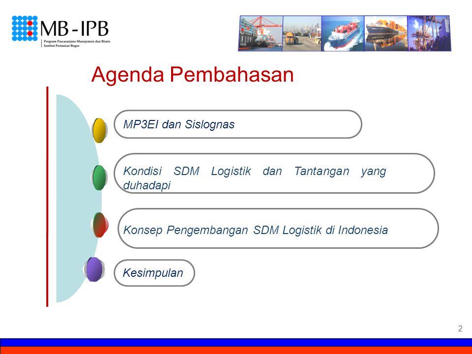 Agenda Pembahasan MP3EI dan Sislognas