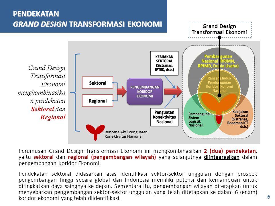 Grand Design Transformasi Ekonomi