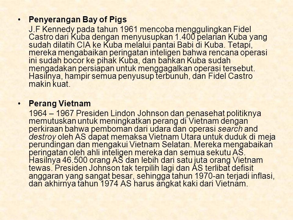 Penyerangan Bay of Pigs