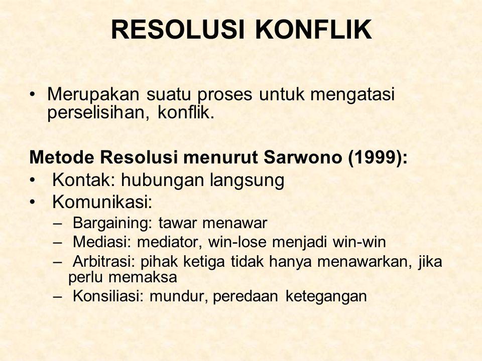 RESOLUSI KONFLIK Merupakan suatu proses untuk mengatasi perselisihan, konflik. Metode Resolusi menurut Sarwono (1999):