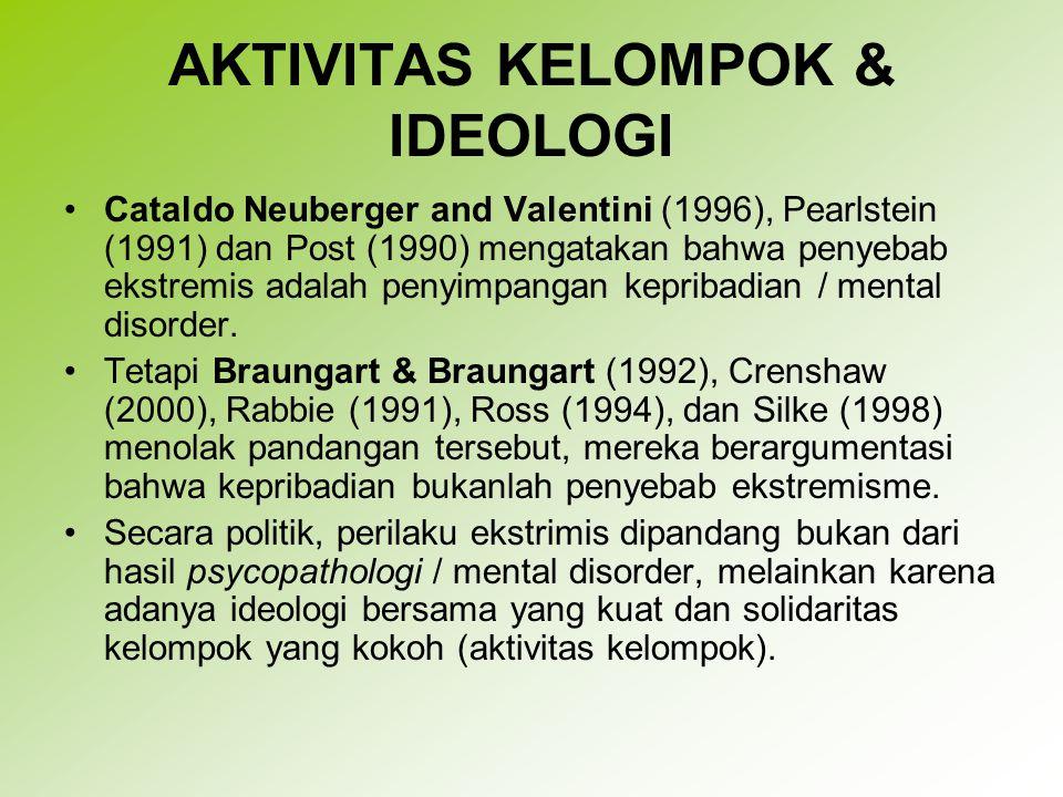 AKTIVITAS KELOMPOK & IDEOLOGI