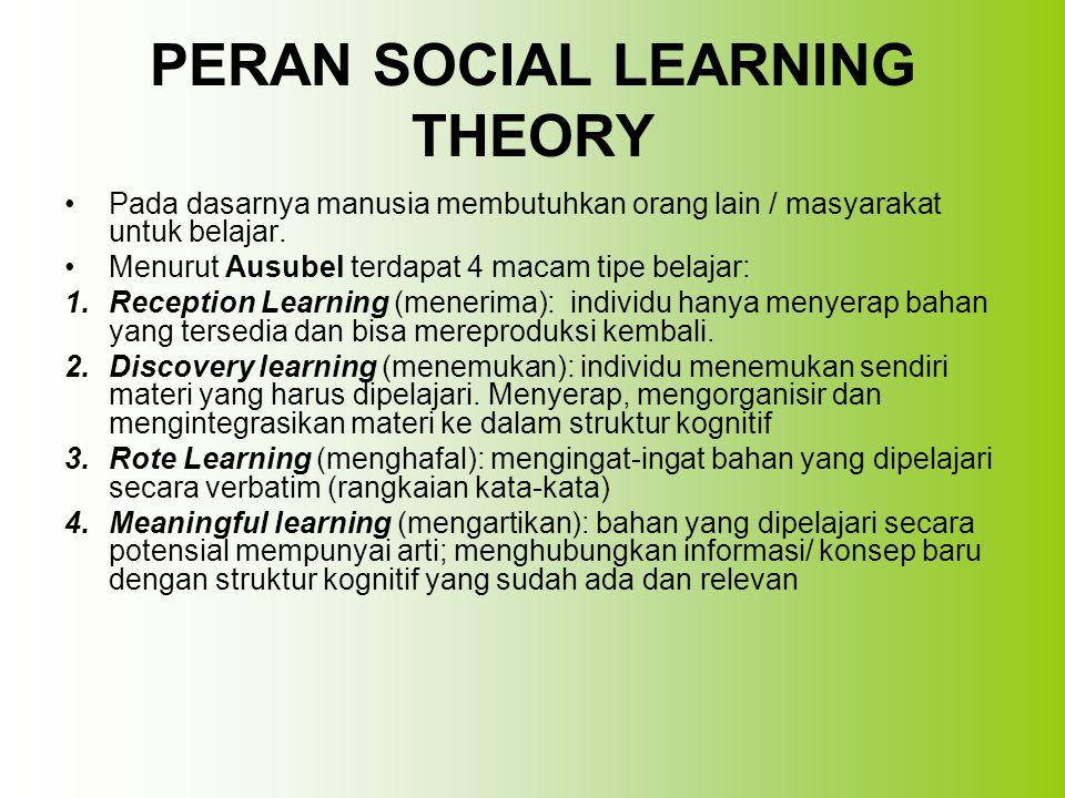 PERAN SOCIAL LEARNING THEORY