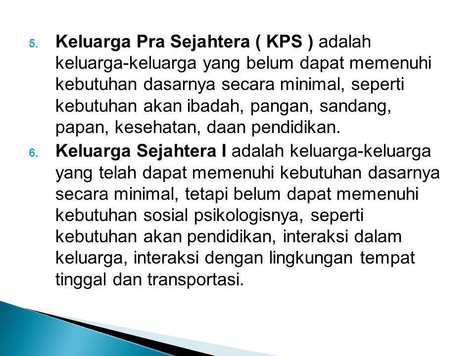 Keluarga Pra Sejahtera ( KPS ) adalah keluarga-keluarga yang belum dapat memenuhi kebutuhan dasarnya secara minimal, seperti kebutuhan akan ibadah, pangan, sandang, papan, kesehatan, daan pendidikan.