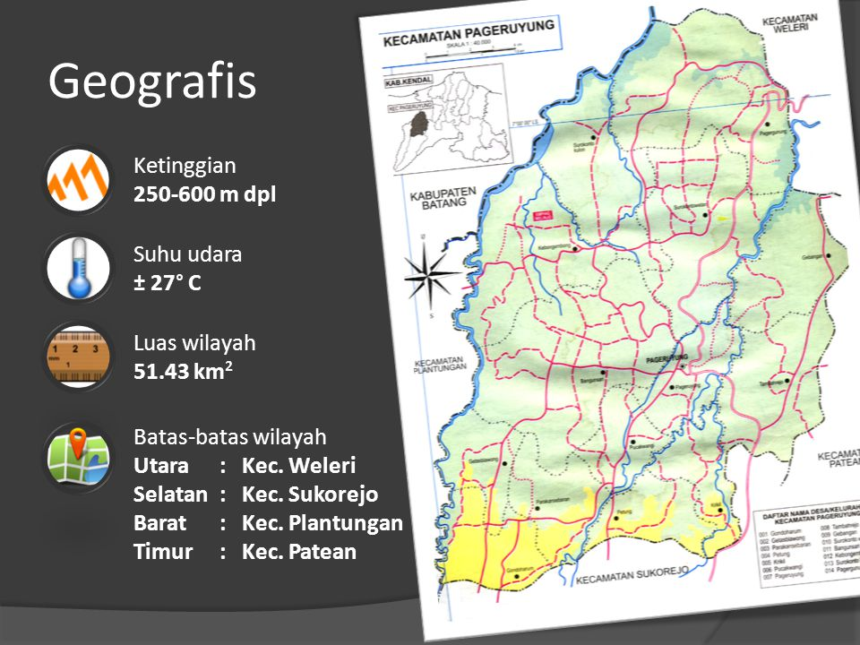 Geografis Ketinggian 250-600 m dpl Suhu udara ± 27° C Luas wilayah