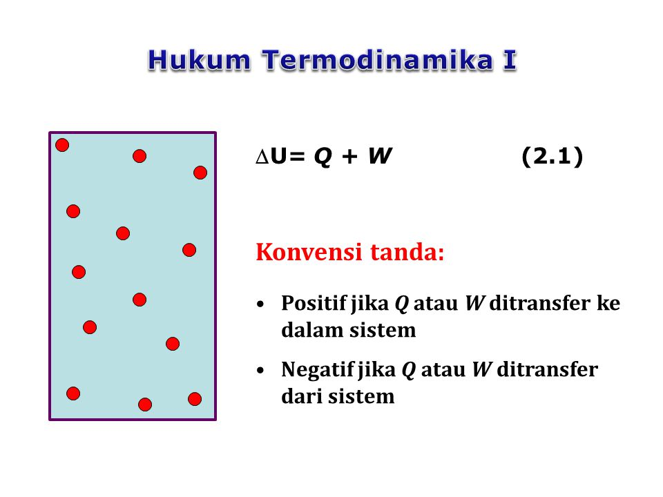 Hukum Termodinamika I Konvensi tanda: U= Q + W (2.1)