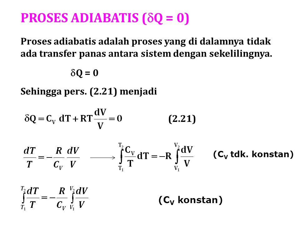 PROSES ADIABATIS (Q = 0)