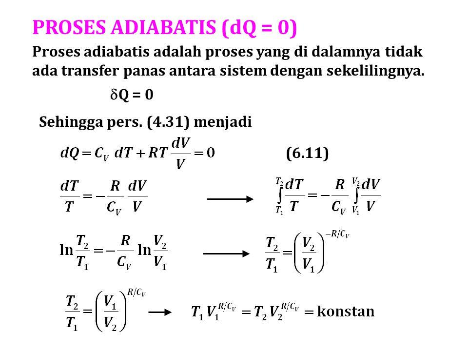 PROSES ADIABATIS (dQ = 0)