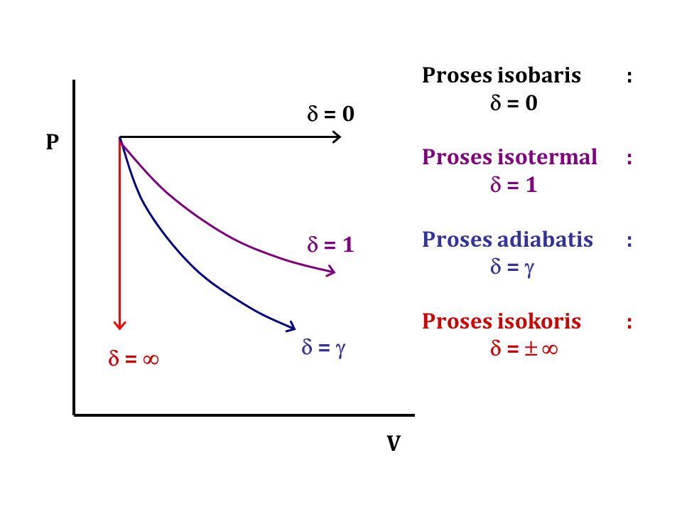 Proses isobaris :  = 0. Proses isotermal :  = 1. Proses adiabatis :  =  Proses isokoris :  =  