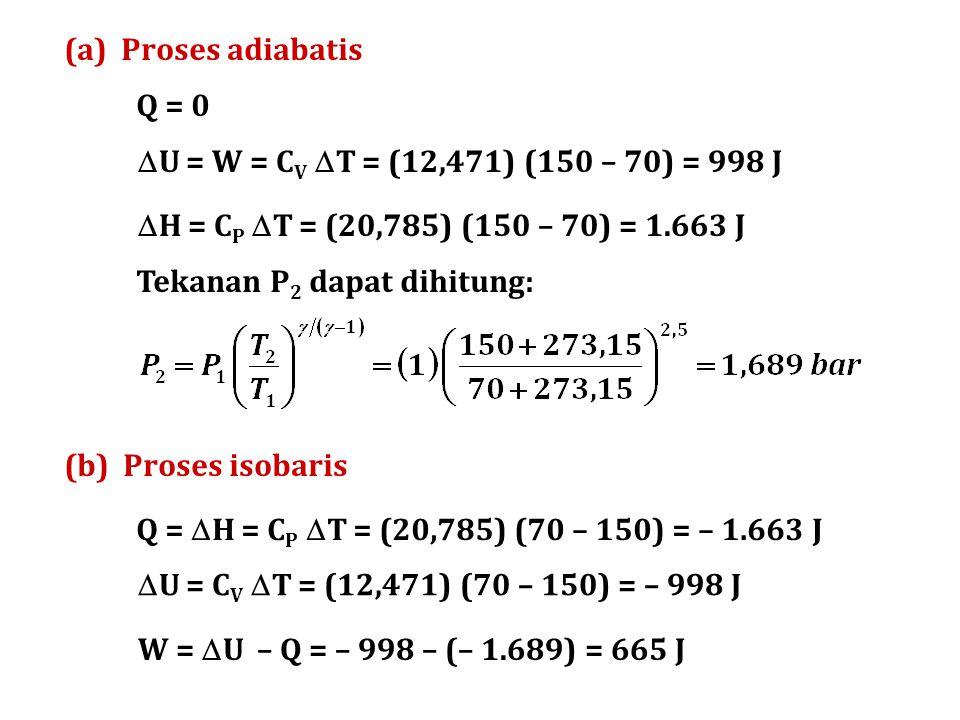 (a) Proses adiabatis Q = 0. U = W = CV T = (12,471) (150 – 70) = 998 J. H = CP T = (20,785) (150 – 70) = 1.663 J.