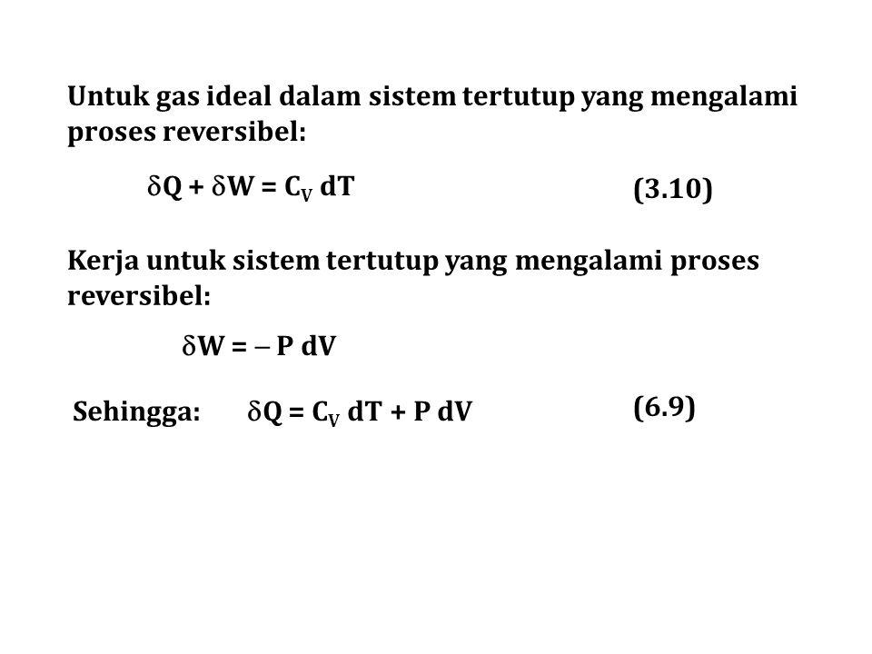 Untuk gas ideal dalam sistem tertutup yang mengalami proses reversibel: