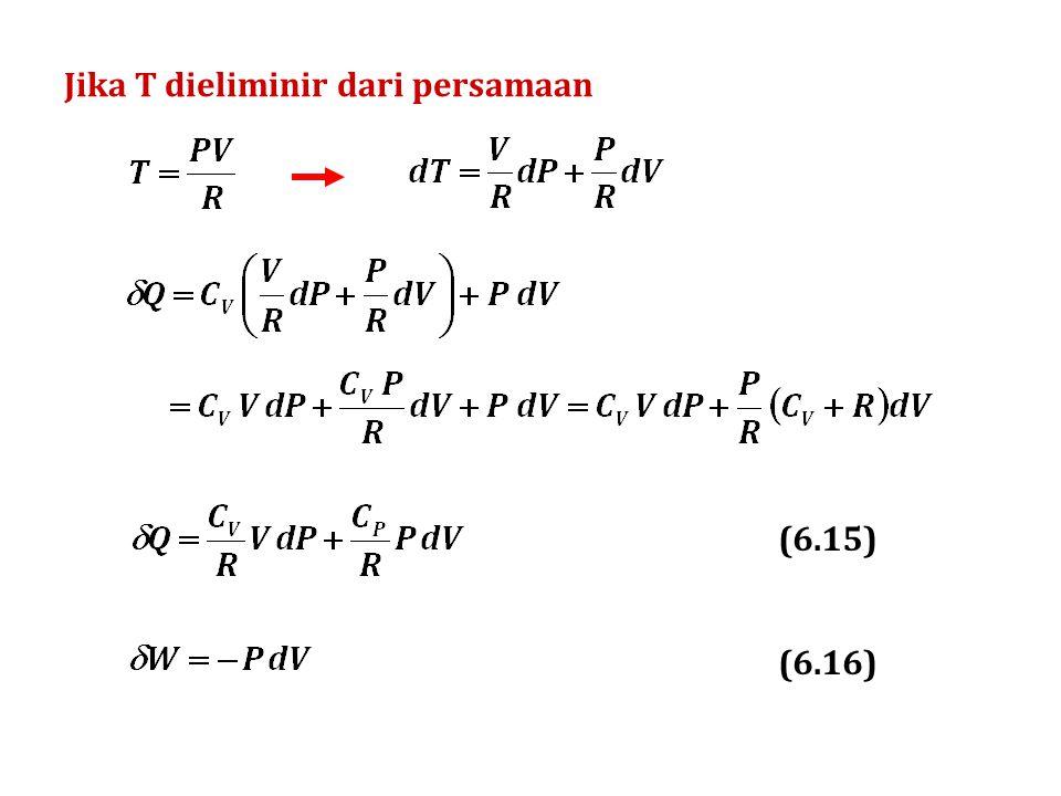 Jika T dieliminir dari persamaan