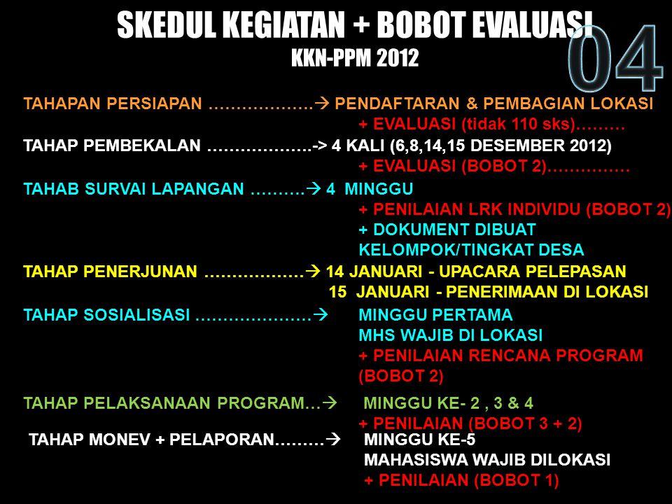 SKEDUL KEGIATAN + BOBOT EVALUASI KKN-PPM 2012
