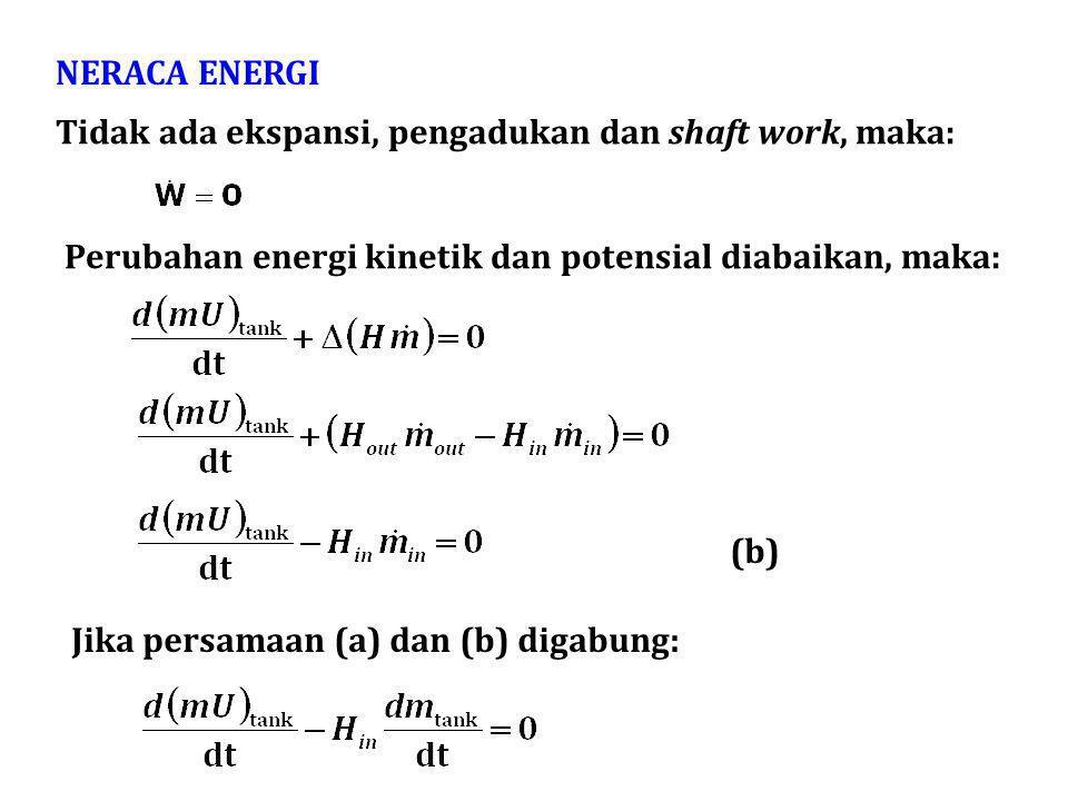 NERACA ENERGI Tidak ada ekspansi, pengadukan dan shaft work, maka: Perubahan energi kinetik dan potensial diabaikan, maka: