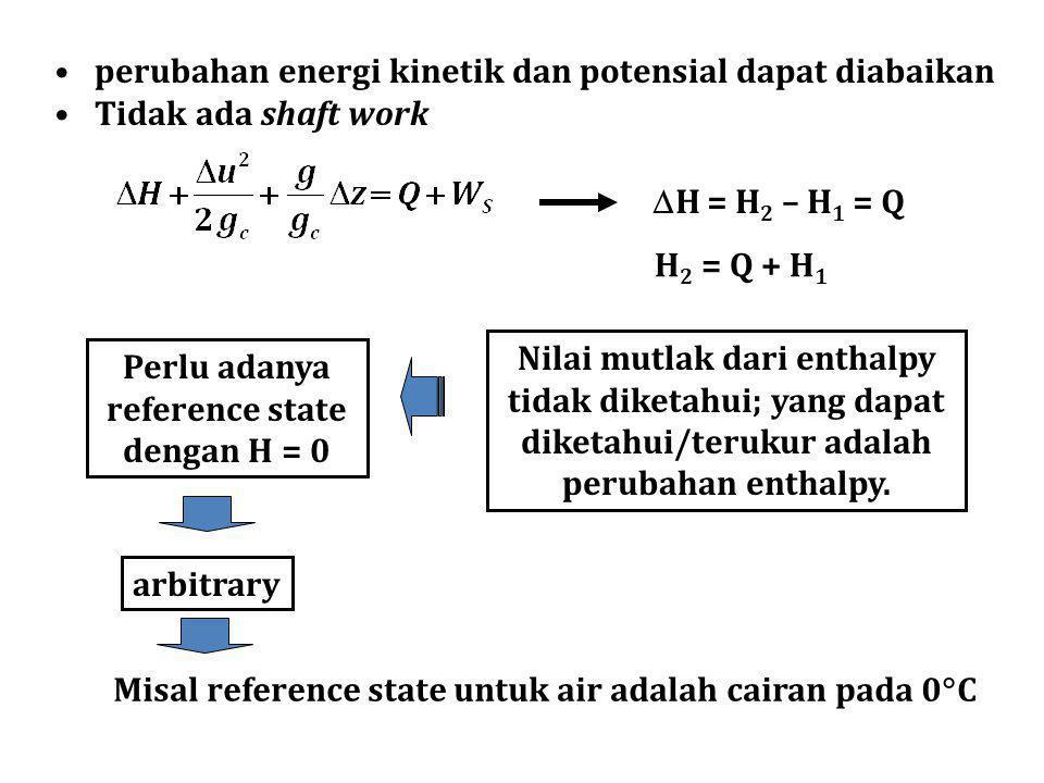 Perlu adanya reference state dengan H = 0