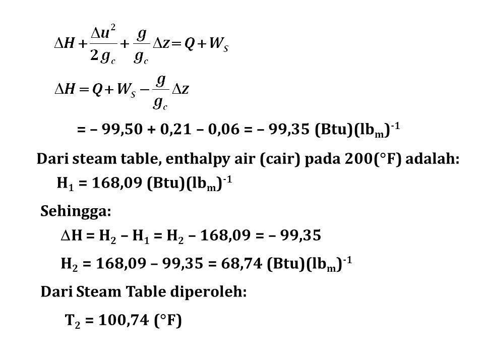 = – 99,50 + 0,21 – 0,06 = – 99,35 (Btu)(lbm)-1 Dari steam table, enthalpy air (cair) pada 200(F) adalah: