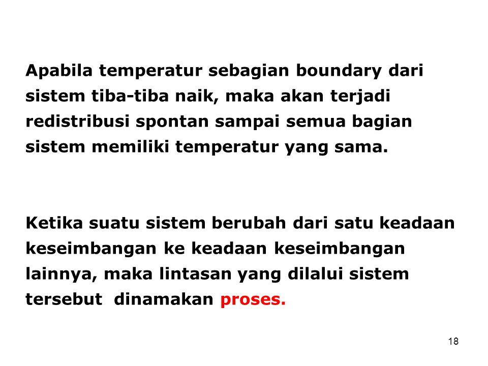 Apabila temperatur sebagian boundary dari sistem tiba-tiba naik, maka akan terjadi redistribusi spontan sampai semua bagian sistem memiliki temperatur yang sama.