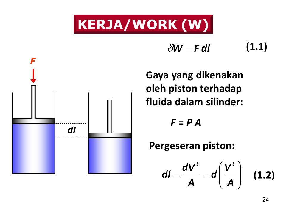 KERJA/WORK (W) (1.1) F. Gaya yang dikenakan oleh piston terhadap fluida dalam silinder: dl. F = P A.
